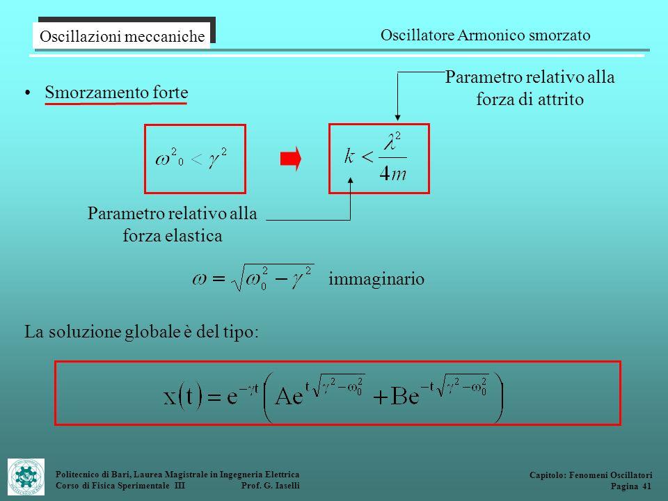 Parametro relativo alla forza di attrito Smorzamento forte