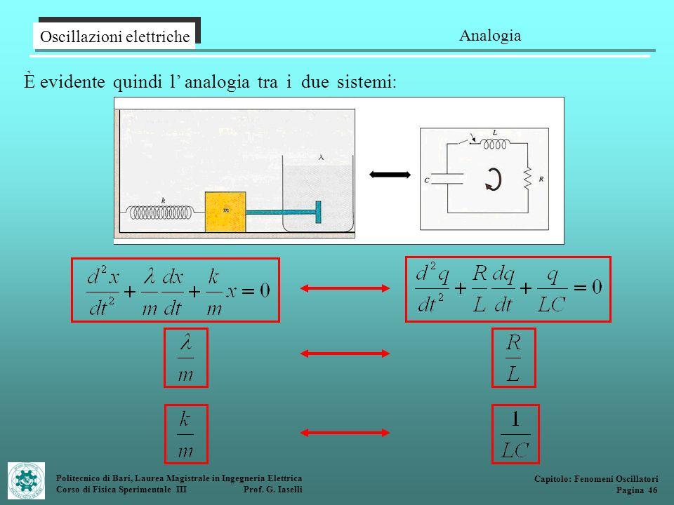 È evidente quindi l' analogia tra i due sistemi: