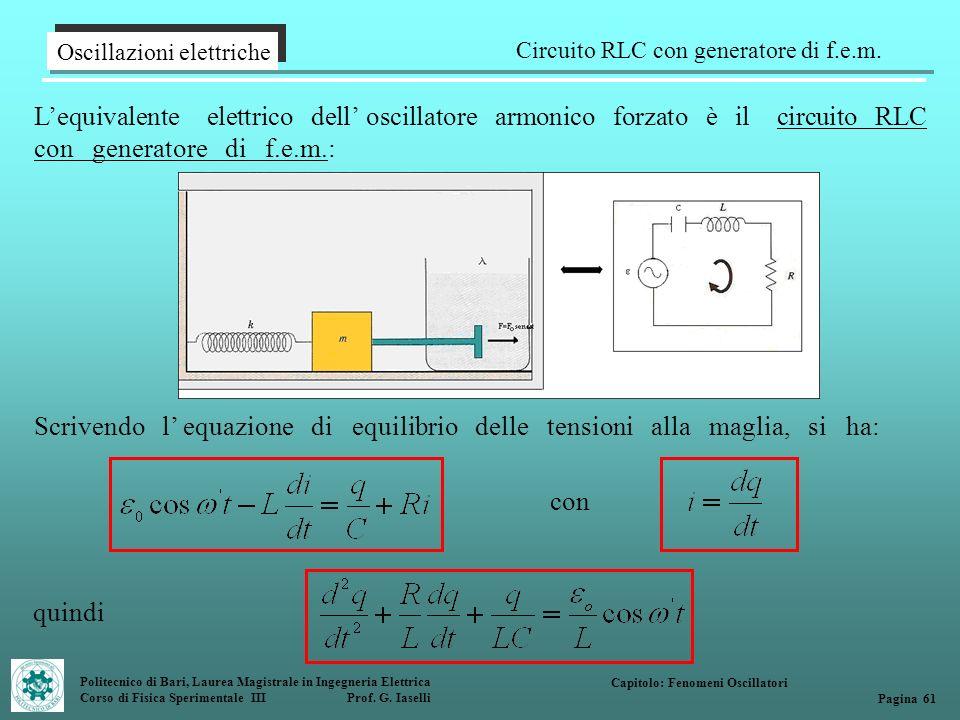 Circuito RLC con generatore di f.e.m.