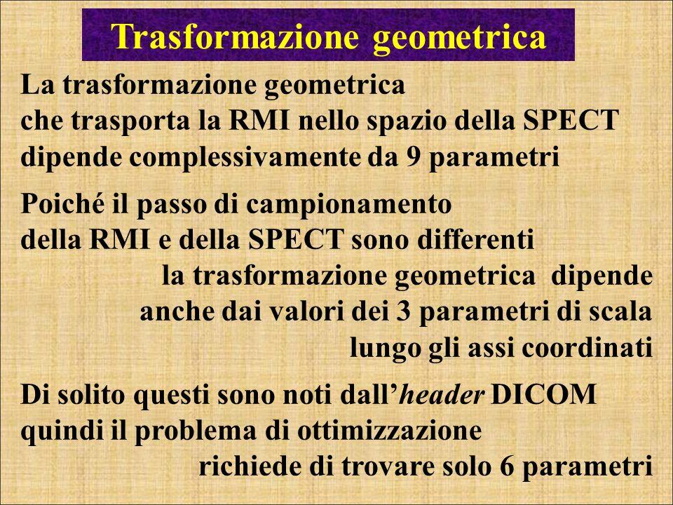Trasformazione geometrica
