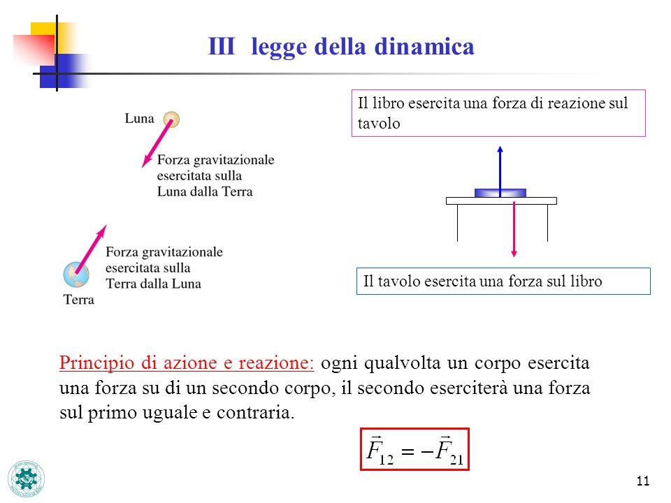 III legge della dinamica