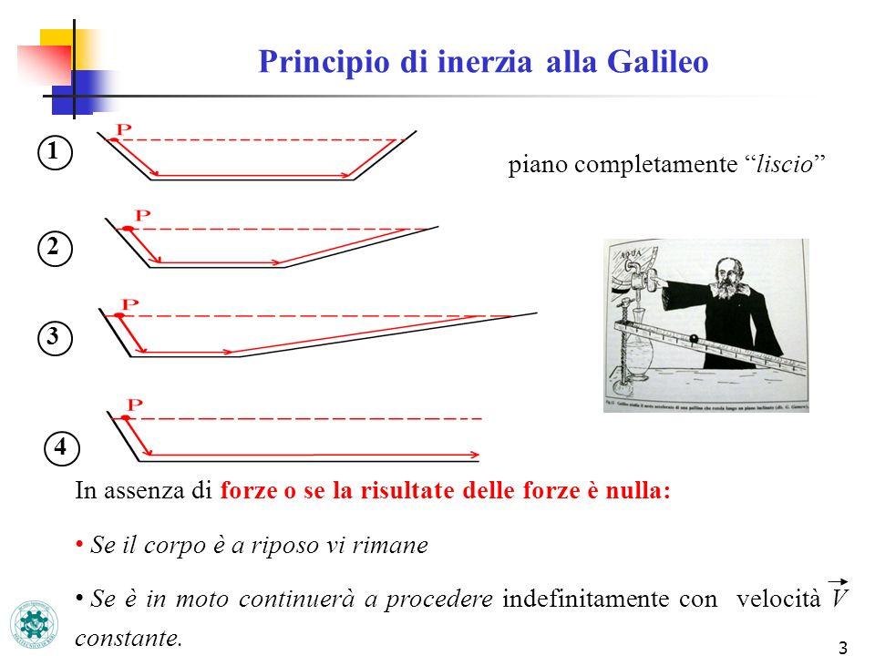 Principio di inerzia alla Galileo