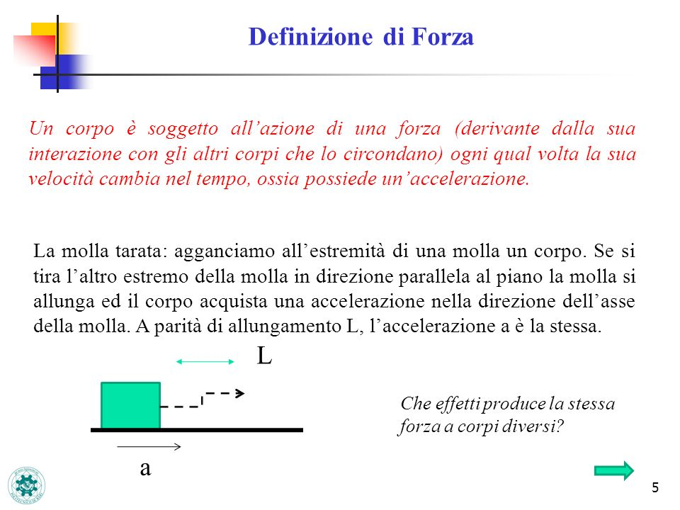 Definizione di Forza L a