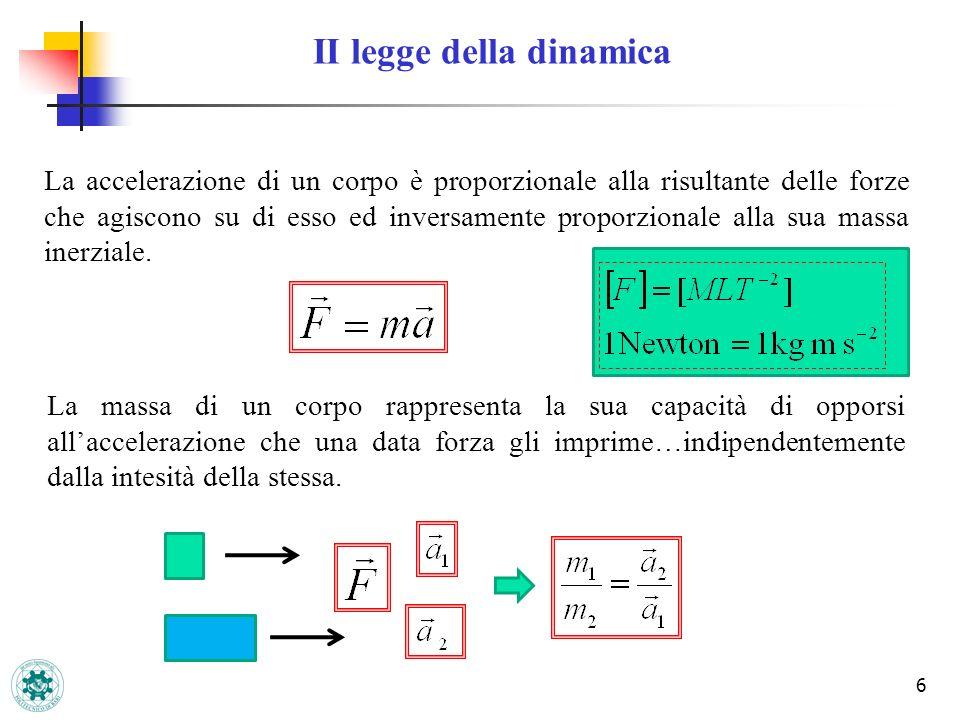 II legge della dinamica