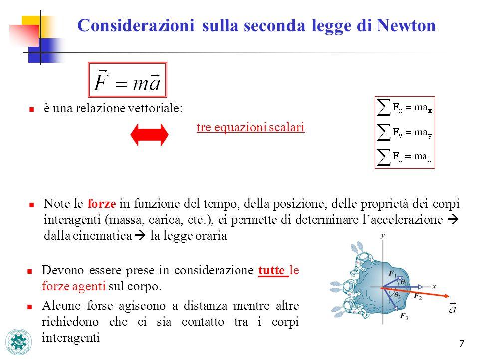 Considerazioni sulla seconda legge di Newton