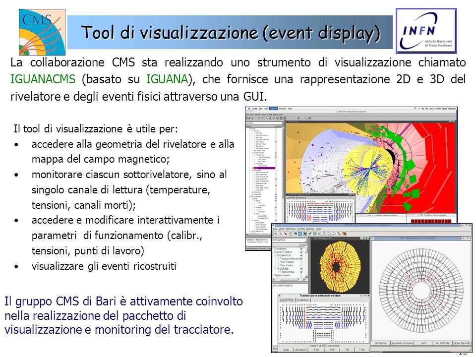 Tool di visualizzazione (event display)