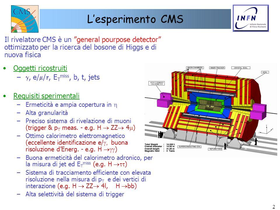 L'esperimento CMS Il rivelatore CMS è un general pourpose detector ottimizzato per la ricerca del bosone di Higgs e di nuova fisica.