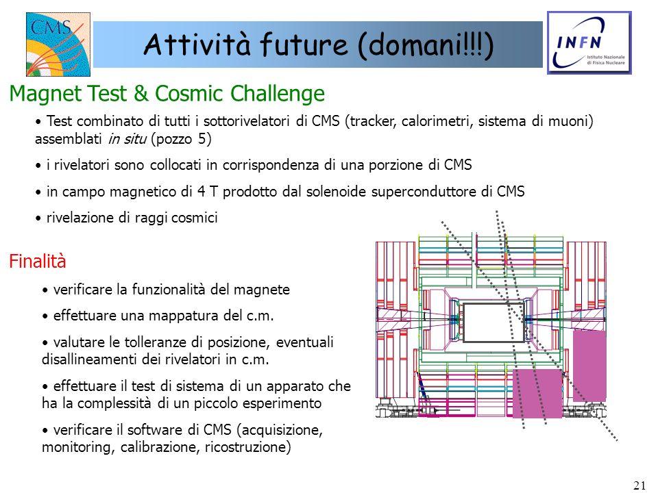 Attività future (domani!!!)