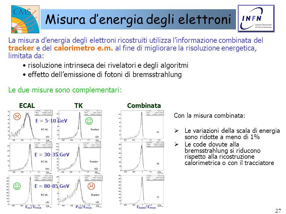 Misura d'energia degli elettroni