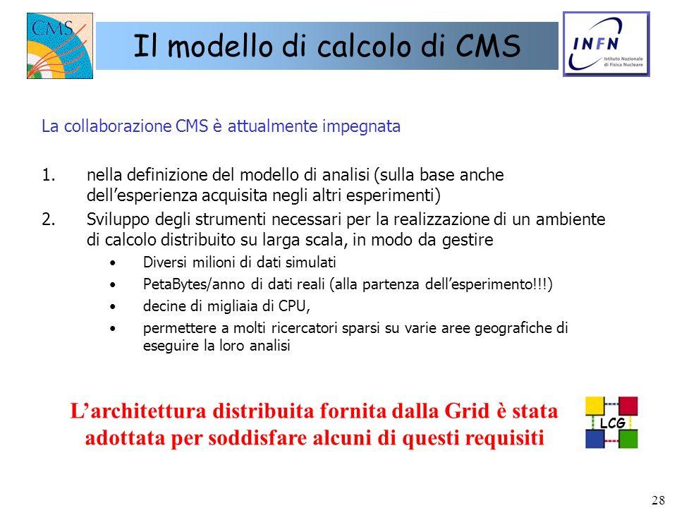 Il modello di calcolo di CMS