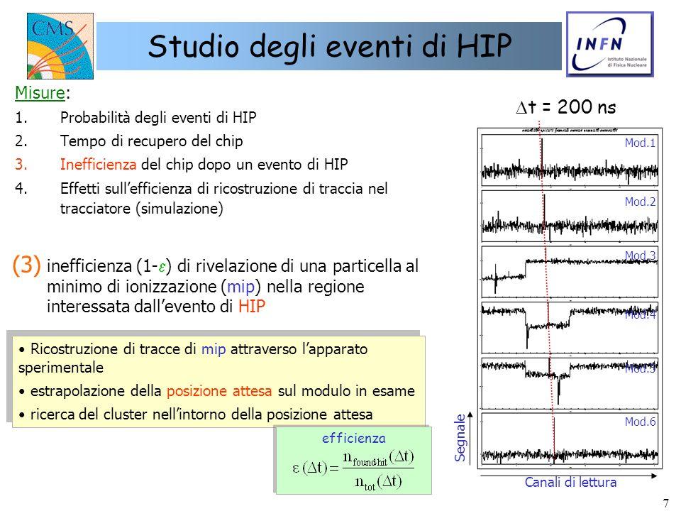 Studio degli eventi di HIP