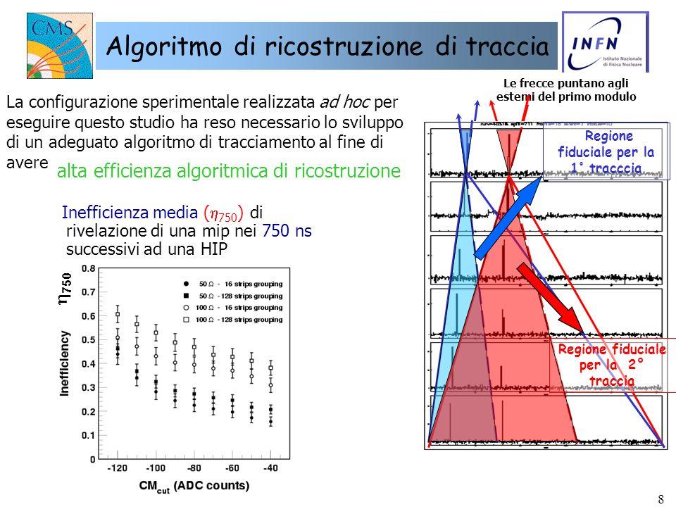 Algoritmo di ricostruzione di traccia