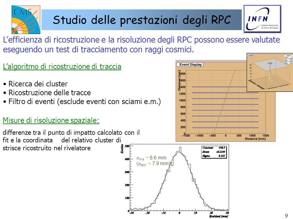 Studio delle prestazioni degli RPC