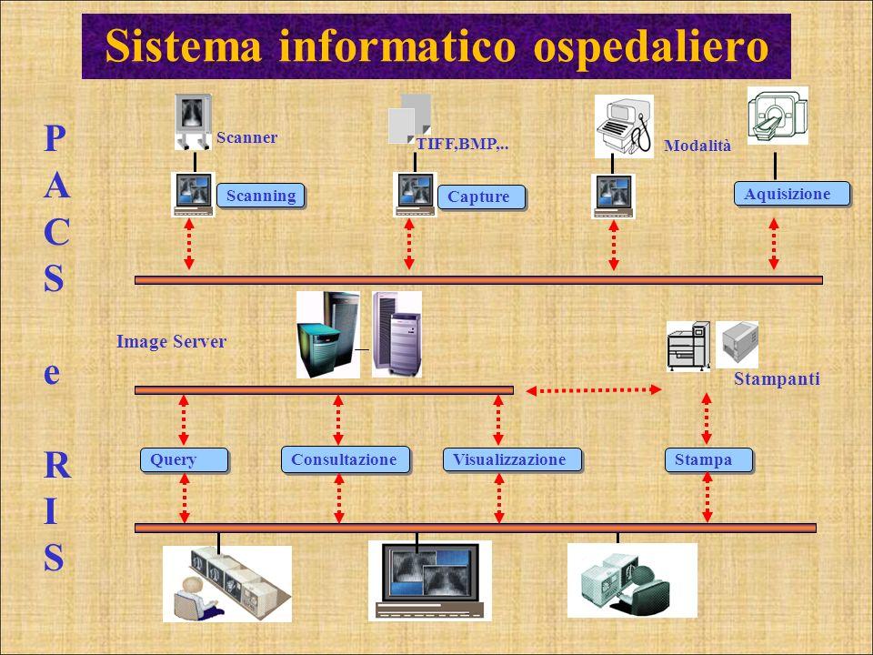 Sistema informatico ospedaliero