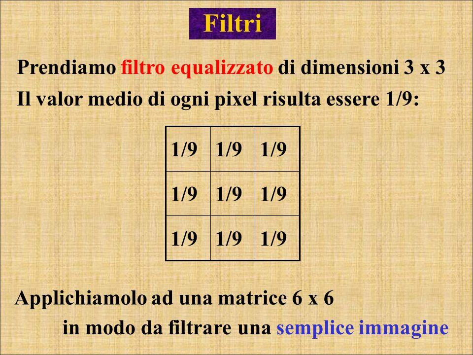 Filtri Prendiamo filtro equalizzato di dimensioni 3 x 3
