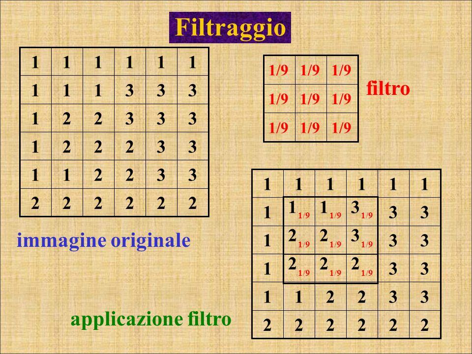 Filtraggio filtro immagine originale applicazione filtro 2 3 1 2 3 1
