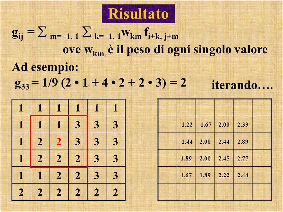 Risultato gij =  m= -1, 1  k= -1, 1wkm fi+k, j+m