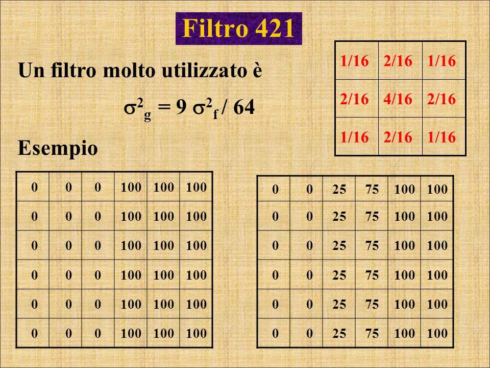 Filtro 421 Un filtro molto utilizzato è 2g = 9 2f / 64 Esempio 1/16