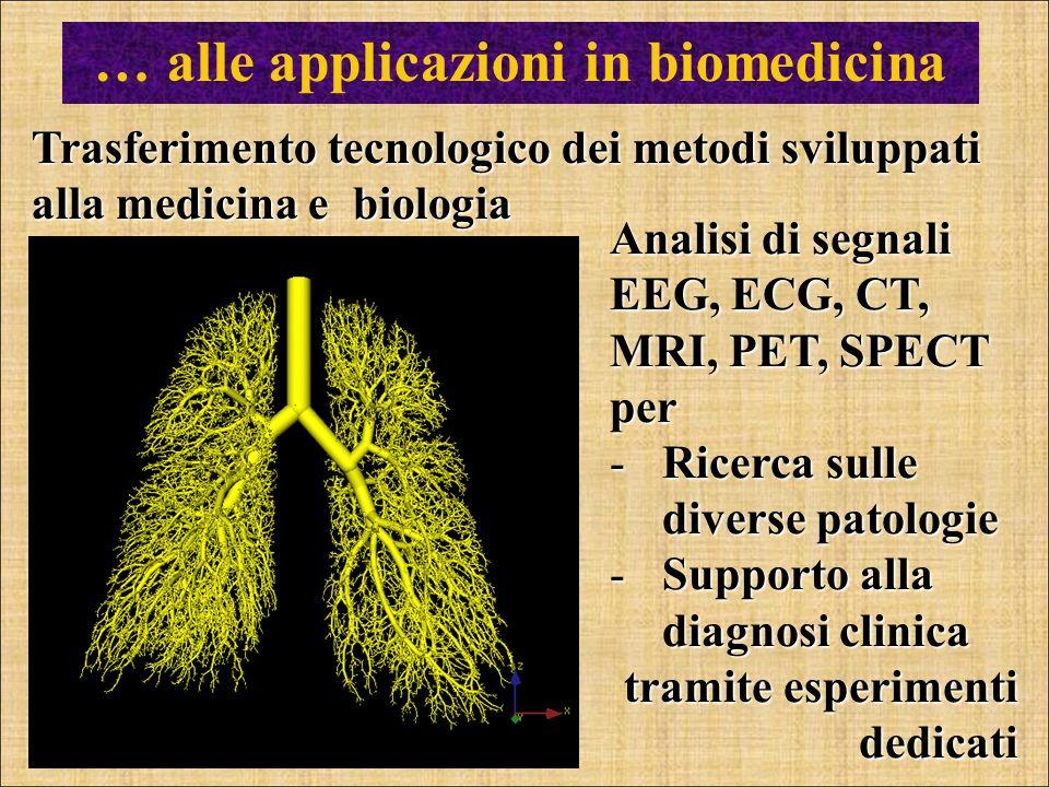 … alle applicazioni in biomedicina