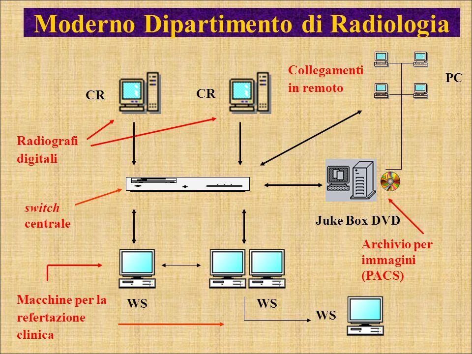 Moderno Dipartimento di Radiologia