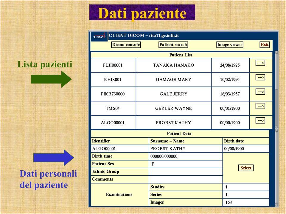 Dati paziente Lista pazienti Dati personali del paziente