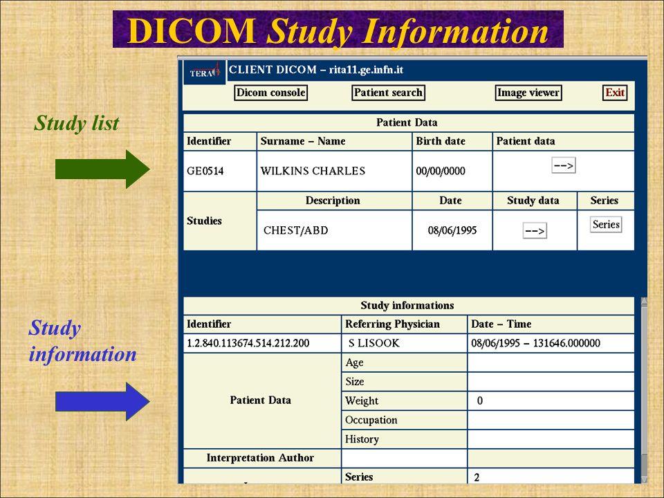 DICOM Study Information