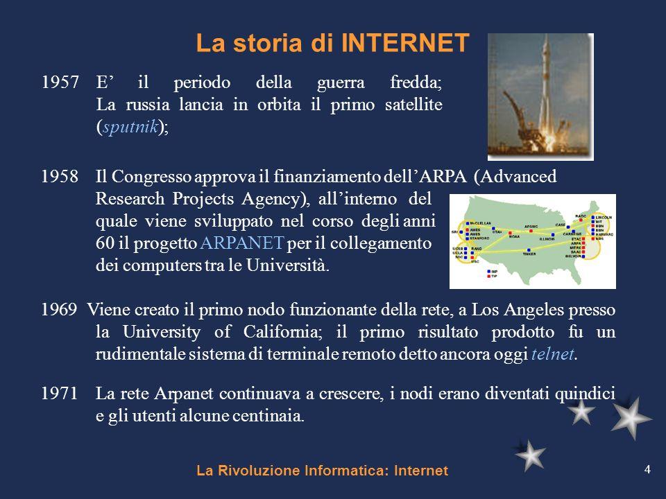 La Rivoluzione Informatica: Internet