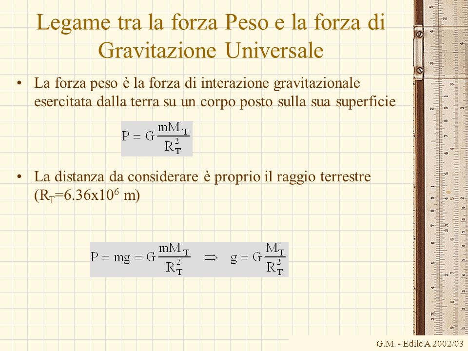 Legame tra la forza Peso e la forza di Gravitazione Universale