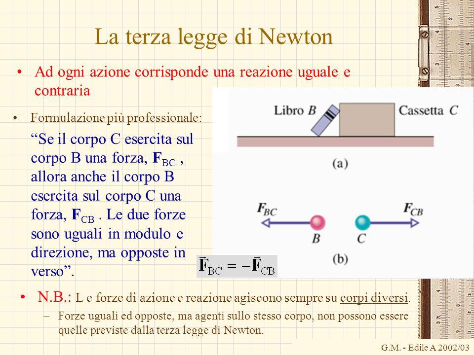 La terza legge di Newton