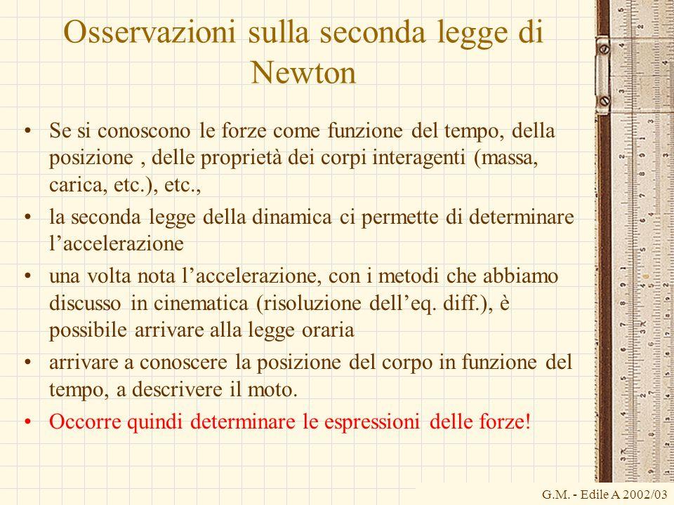 Osservazioni sulla seconda legge di Newton