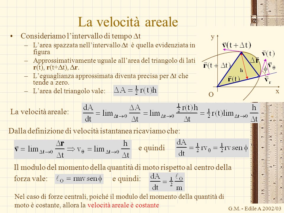 La velocità areale Consideriamo l'intervallo di tempo Dt