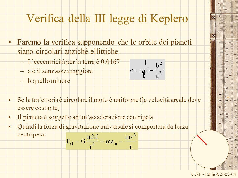Verifica della III legge di Keplero
