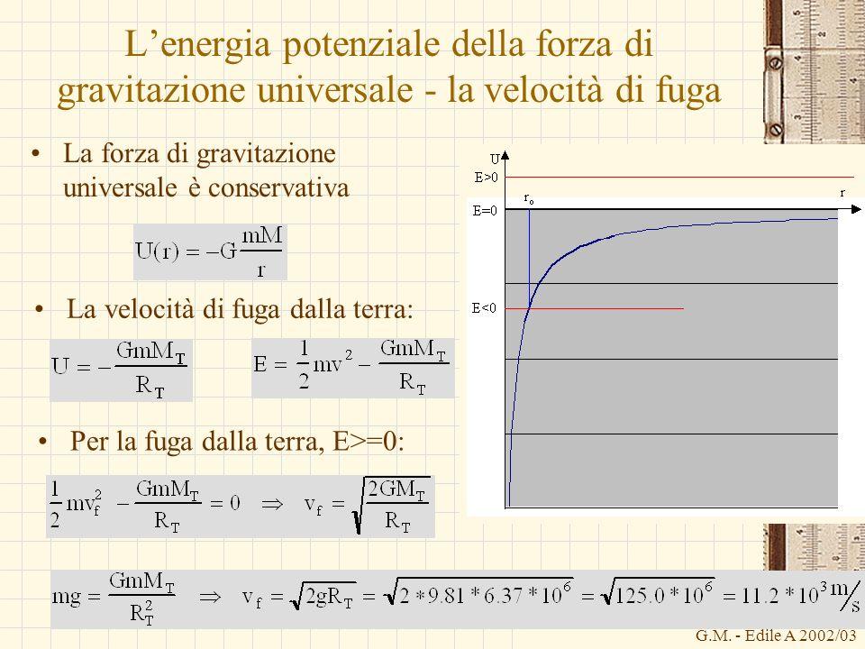 L'energia potenziale della forza di gravitazione universale - la velocità di fuga