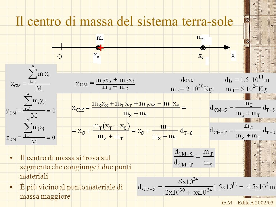 Il centro di massa del sistema terra-sole