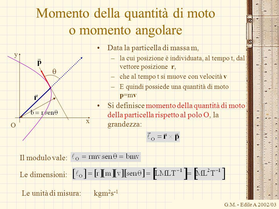 Momento della quantità di moto o momento angolare