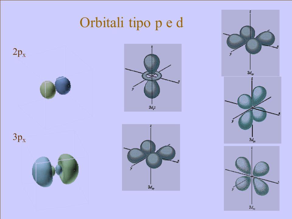 Orbitali tipo p e d 2px 3px G.M. - Edile A 2002/03