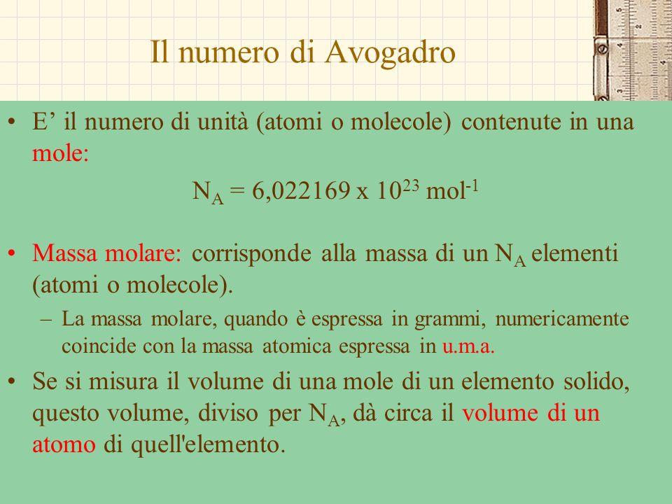 Il numero di Avogadro E' il numero di unità (atomi o molecole) contenute in una mole: NA = 6,022169 x 1023 mol-1.