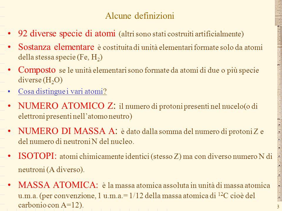 Alcune definizioni 92 diverse specie di atomi (altri sono stati costruiti artificialmente)