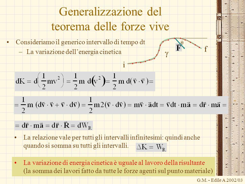 Generalizzazione del teorema delle forze vive