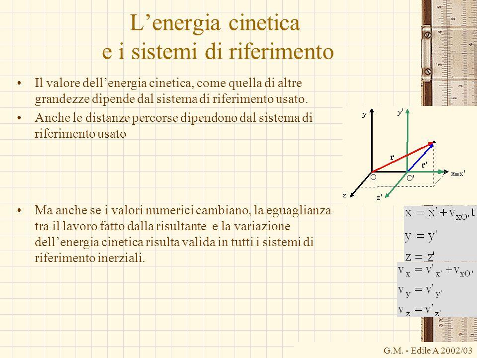 L'energia cinetica e i sistemi di riferimento