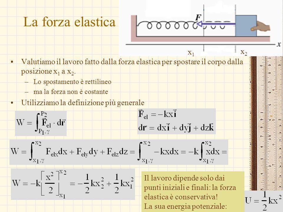 La forza elastica x1. x2. Valutiamo il lavoro fatto dalla forza elastica per spostare il corpo dalla posizione x1 a x2.