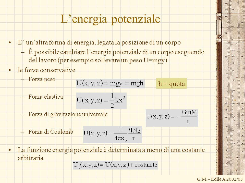 L'energia potenziale E' un'altra forma di energia, legata la posizione di un corpo.