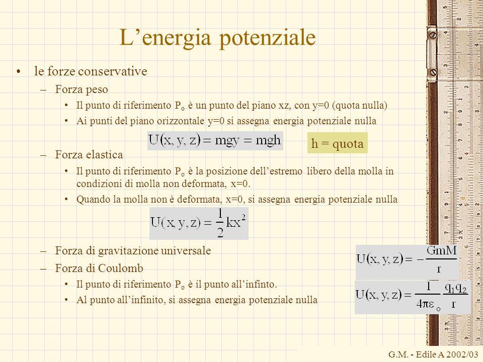 L'energia potenziale le forze conservative h = quota Forza peso