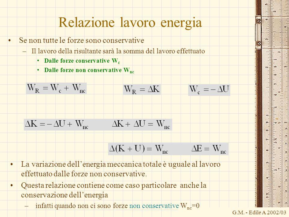 Relazione lavoro energia