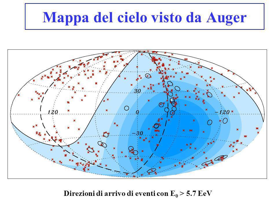 Mappa del cielo visto da Auger