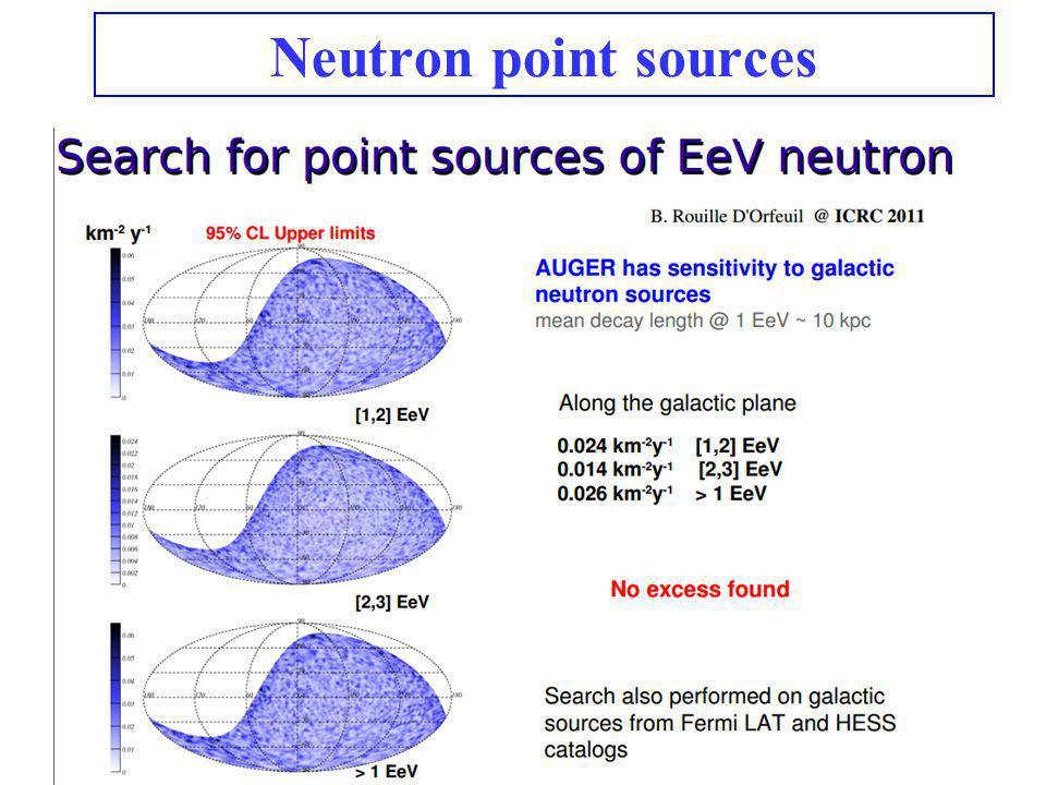 Neutron point sources