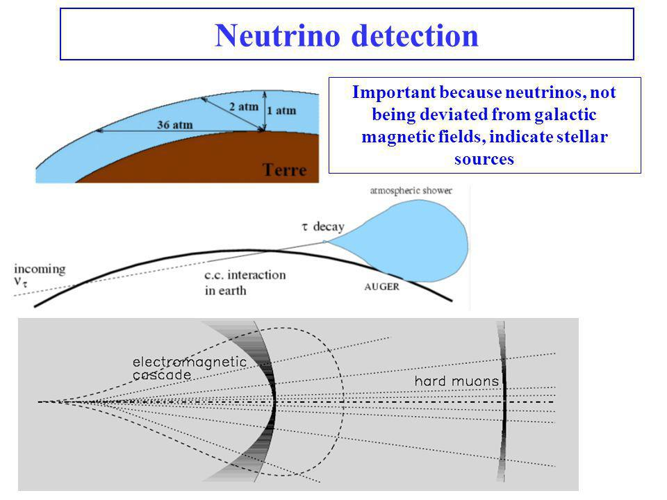 Neutrino detection Important because neutrinos, not being deviated from galactic magnetic fields, indicate stellar sources.