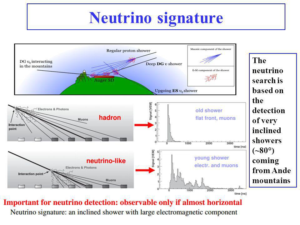 Neutrino signature The neutrino search is based on the detection of very inclined showers (~80°) coming from Ande mountains.