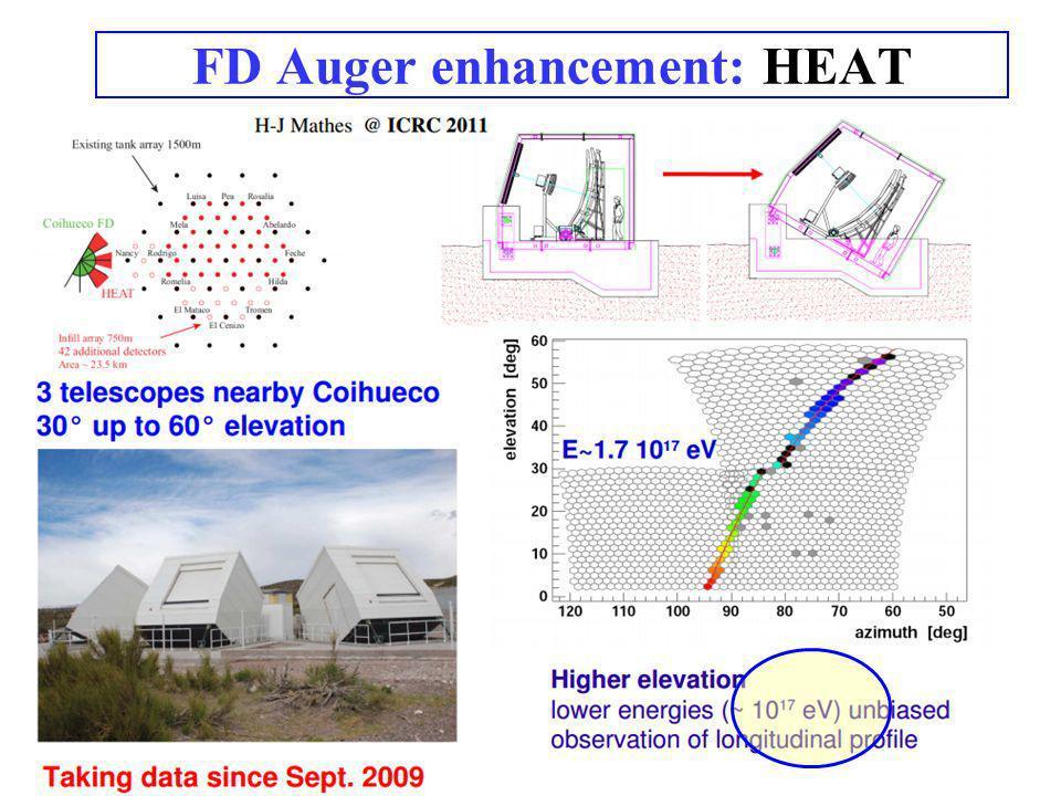 FD Auger enhancement: HEAT