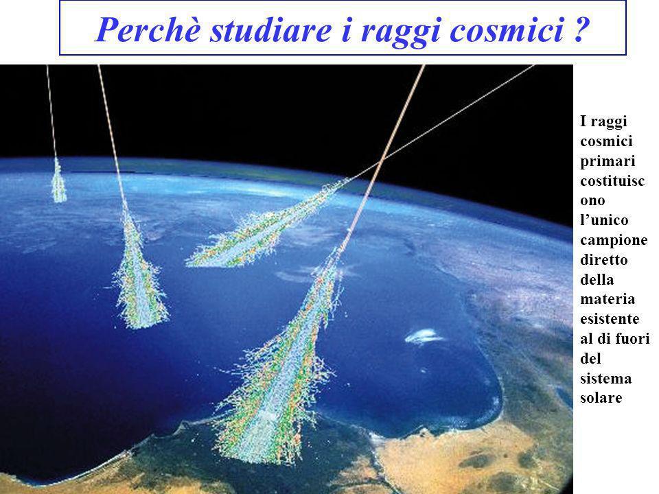 Perchè studiare i raggi cosmici